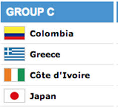 World Cup 2014 : Group C Preview by Paul Dargan